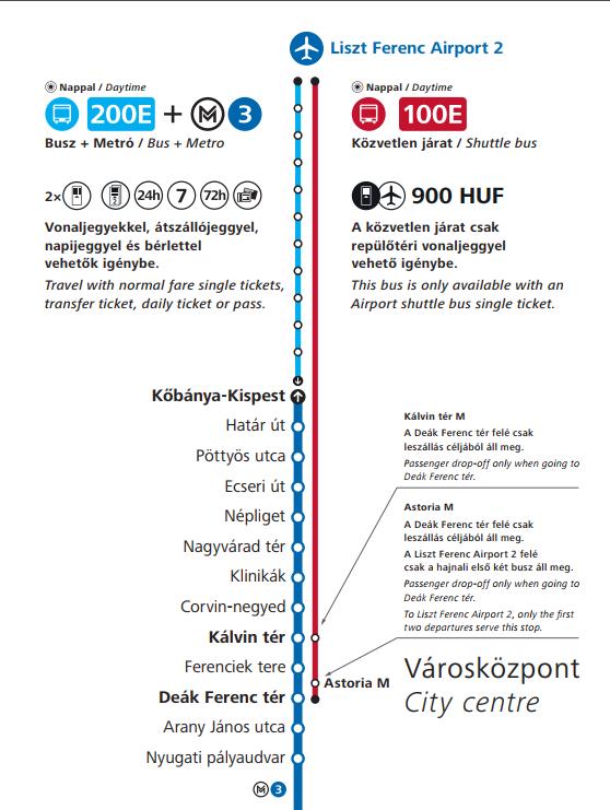 схема движения автобуса 100Е в Будапеште