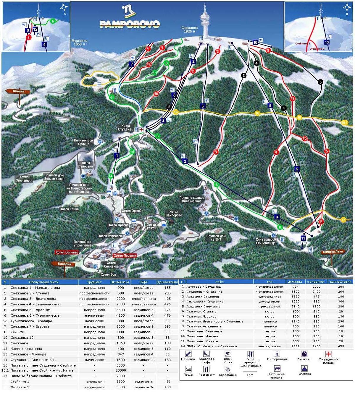 карта склонов в Пампорово, Болгария